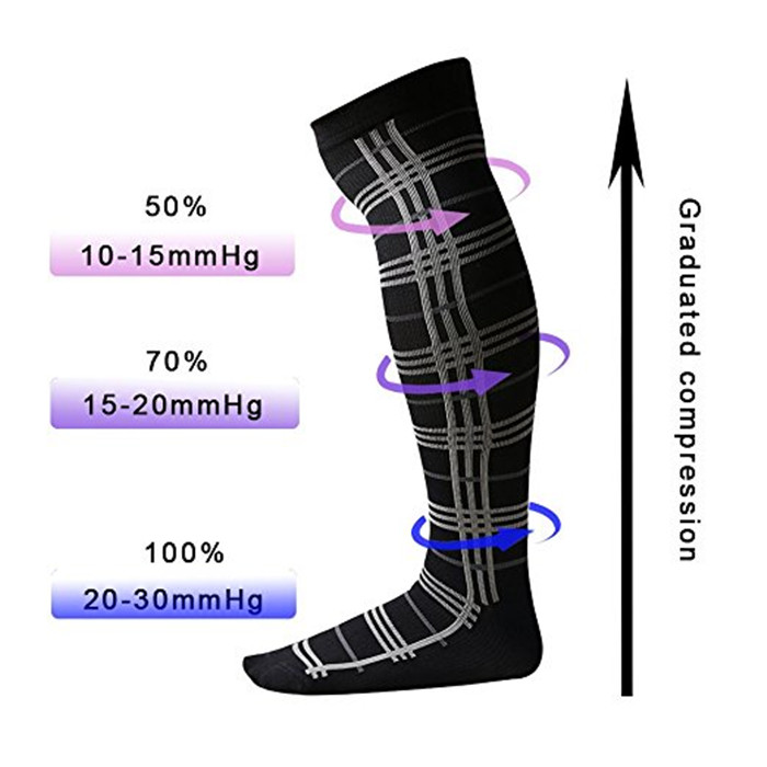 Compression Sock,Graduated Compression Socks,Travel Socks,nxcaps